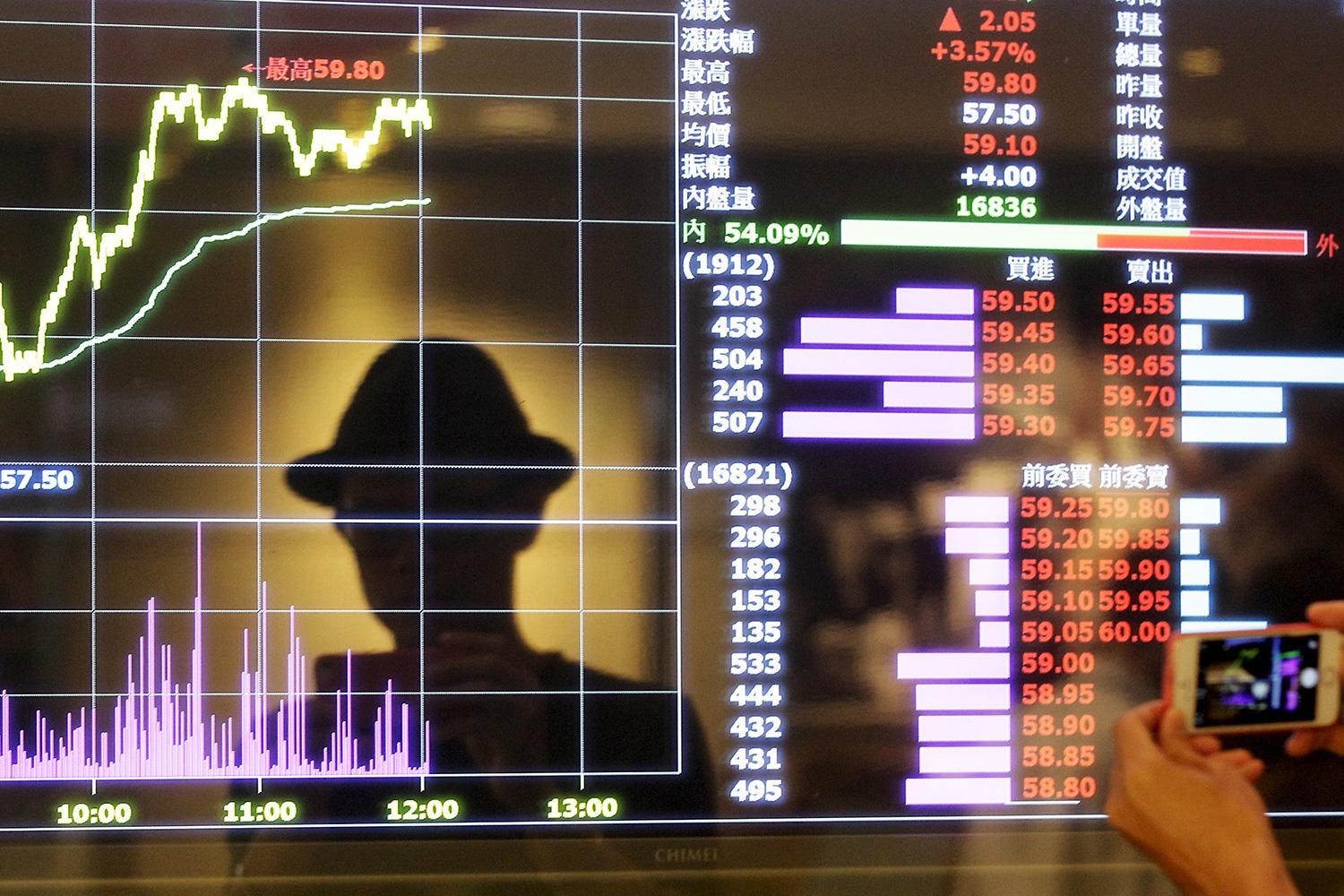 This is a stunning image showing a man wearing a hat sihouetted against a stock ticker screen.