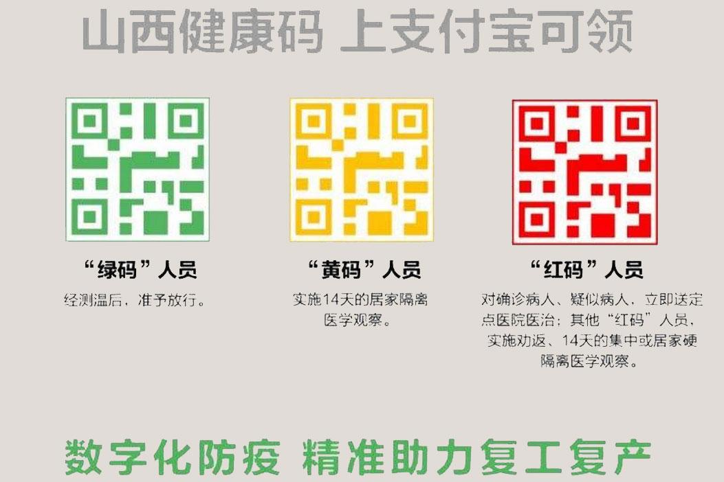 The photo shows three QR codes keyed for color and explained in Mandarin.
